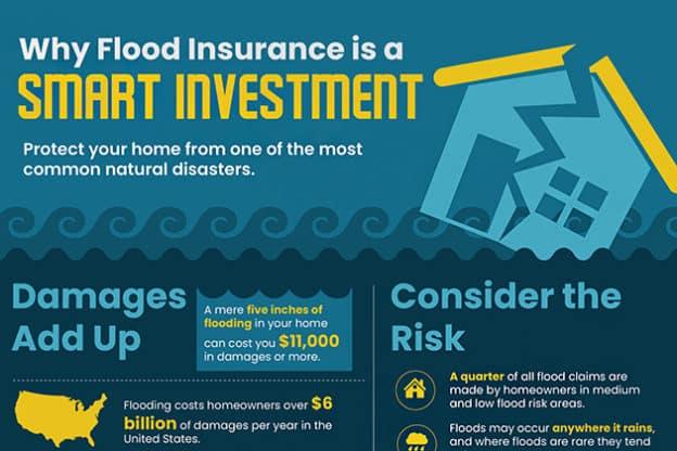 flood-insurance-featured